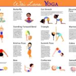 Basic Easy Yoga Poses For Kids Picture