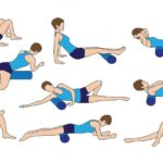 Basic Yoga Roller Exercises Picture