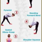 Best Yoga Asanas Benefits Image