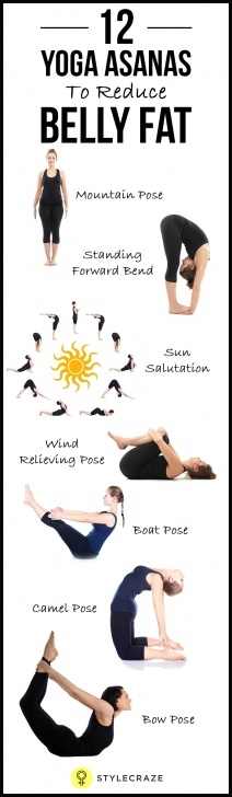 best yoga asanas to reduce belly fat photo