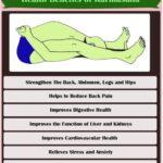 Best Yoga Poses Benefits Of Kurmasana Photo