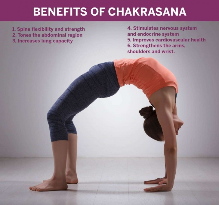 best yoga poses with benefits photos