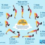 Easy Yoga Poses Sun Salutation Asanas Images