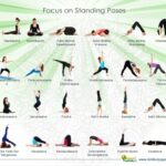 Essential Standing Yoga Poses Chart Photos