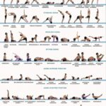 Essential Yoga Asanas Chart With Name Photos