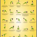 Essential Yoga Poses For Back Pain Relief Photos