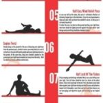 Fun And Easy Yoga Poses For Digestion Image