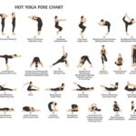 Guide Of Standing Yoga Poses Chart Image