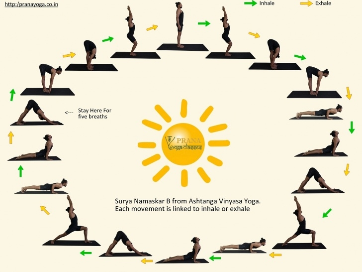 guide of yoga poses sun salutation a and b pictures