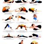 Most Common Basic Yoga Poses Chart Pictures