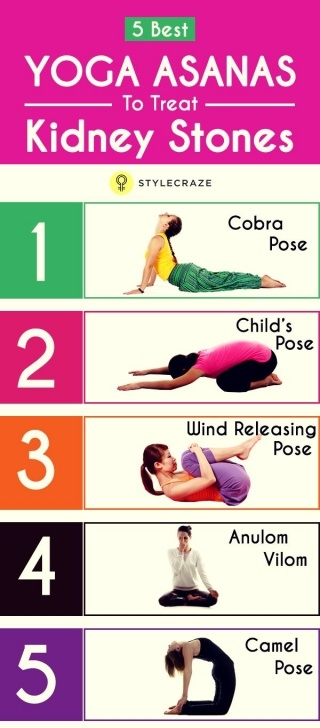 most important yoga poses kidney stones image