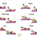 Most Important Yoga Roller Exercises Picture