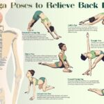 Must Know Back Pain Relieving Yoga Poses Pictures
