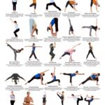 Must Know Standing Yoga Poses Chart Pictures