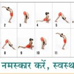 Must Know Surya Namaskar Poses Step By Step Images Pictures