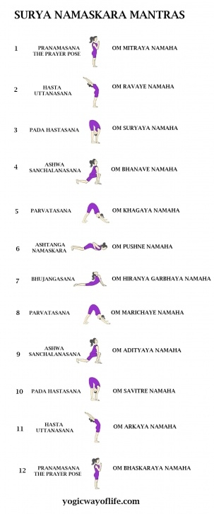 must know surya namaskar poses with names images