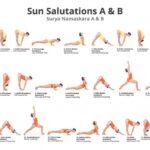 Popular Sun Salutation Yoga Flow Photo