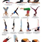 Top Yoga Asanas And Their Benefits Photo